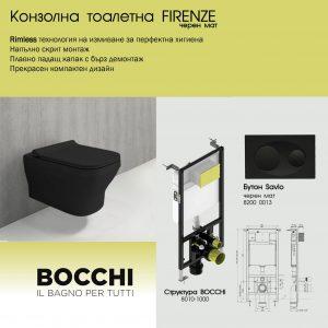 ПАКЕТ BOCCHI + FIRENZE СЪС SLIM КАПАК